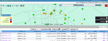 Makkah Municipality Digital Facility Management System